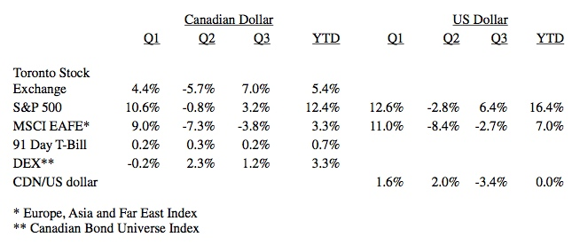 commentaries-q3-2012-table