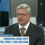 Michael Sprung BNN Market Call Tonight