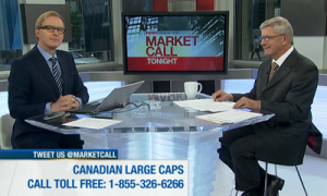 Michael Sprung Mark Bunting BNN Market Call Tonight