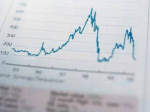 interest rates rising investors risk