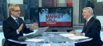 Michael Sprung Interviewed by Mark Bunting on BNN Market Call
