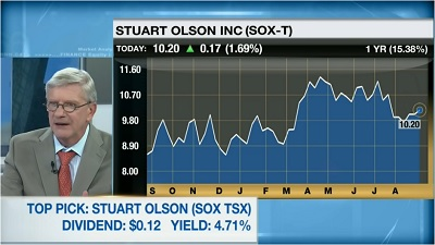 Stockwatch - Michael Sprung BNN Market Call Top Stock Pick Stuart Olson Inc formerly The Churchill Corporation