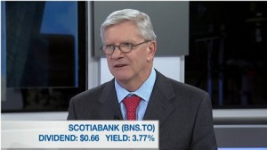 Stockwatch Michael Sprung BNN Market Call Market Outlook Top Picks