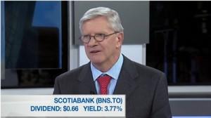Stockwatch Michael Sprung BNN Market Call Market Outlook Top Picks