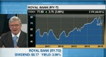 Michael Sprung on BNN Market Call, February 25, 2015