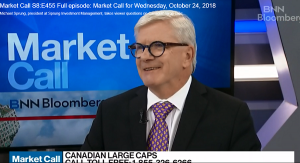 Michael Sprung Top Picks Outlook BNN Bloomberg Market Call