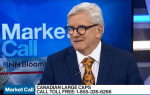 Michael Sprung's Outlook and Top Picks on BNN Bloomberg's Market Call